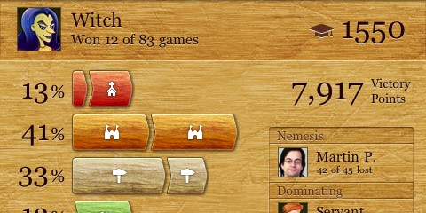'Carcassonne' Review -- As Good As It Gets On The App Store?