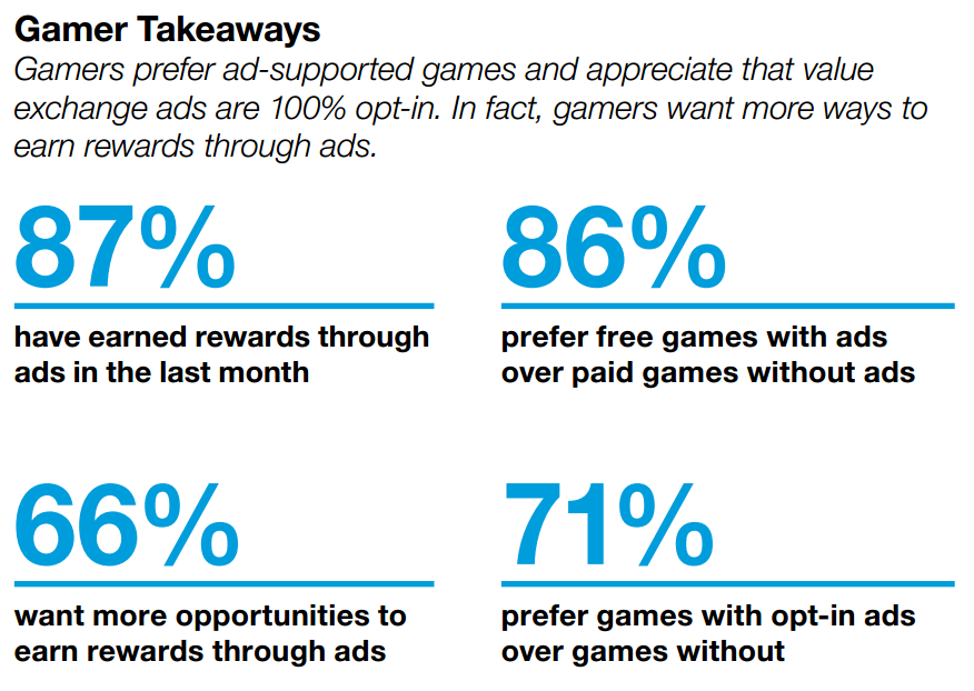 Gamer_Takeaways