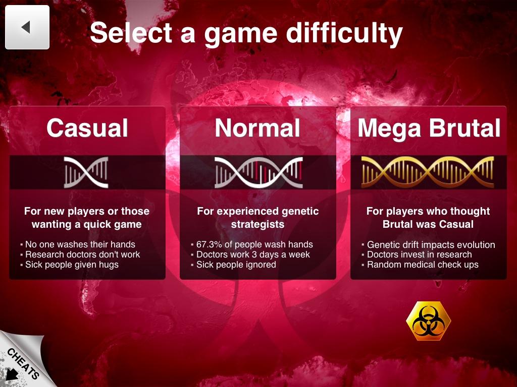 Mega brutal difficulty