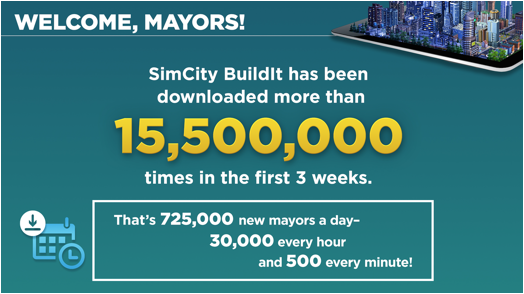 SimCity BuildIt bylo staženo více jak 15-milionkrát
