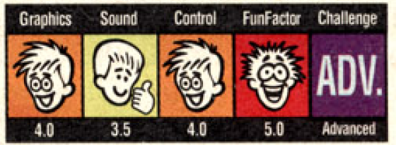 gamepro_ratings