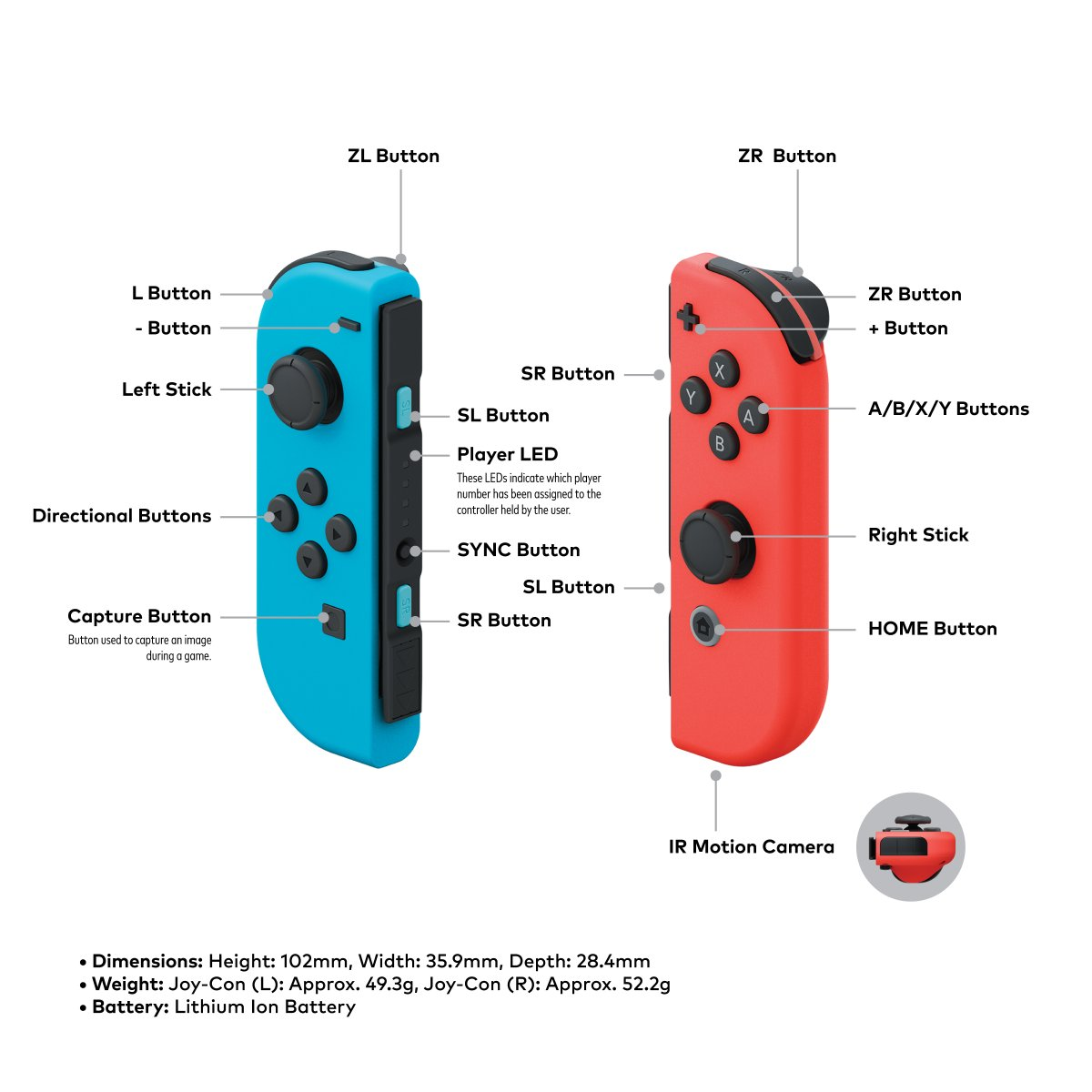 nintendo-switch-joy-con-controllers