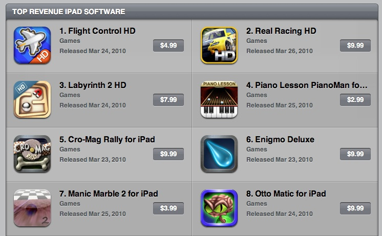 Ipad App Store And Early Games Revealed Including Real -7955