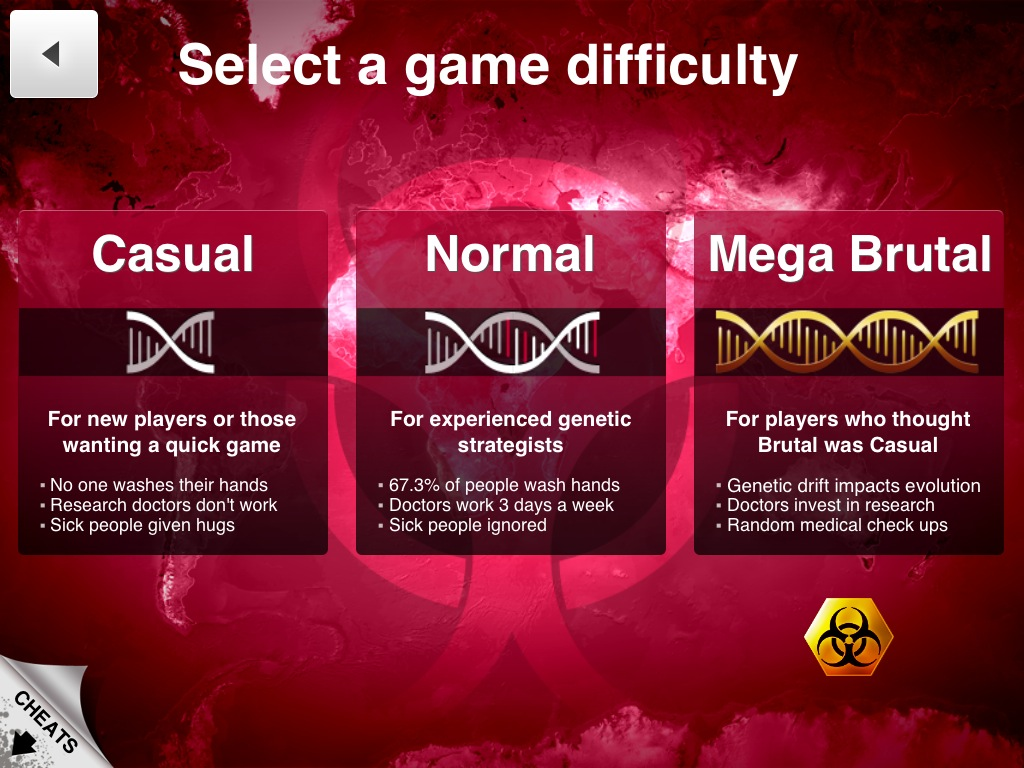 Mega brutal difficulty
