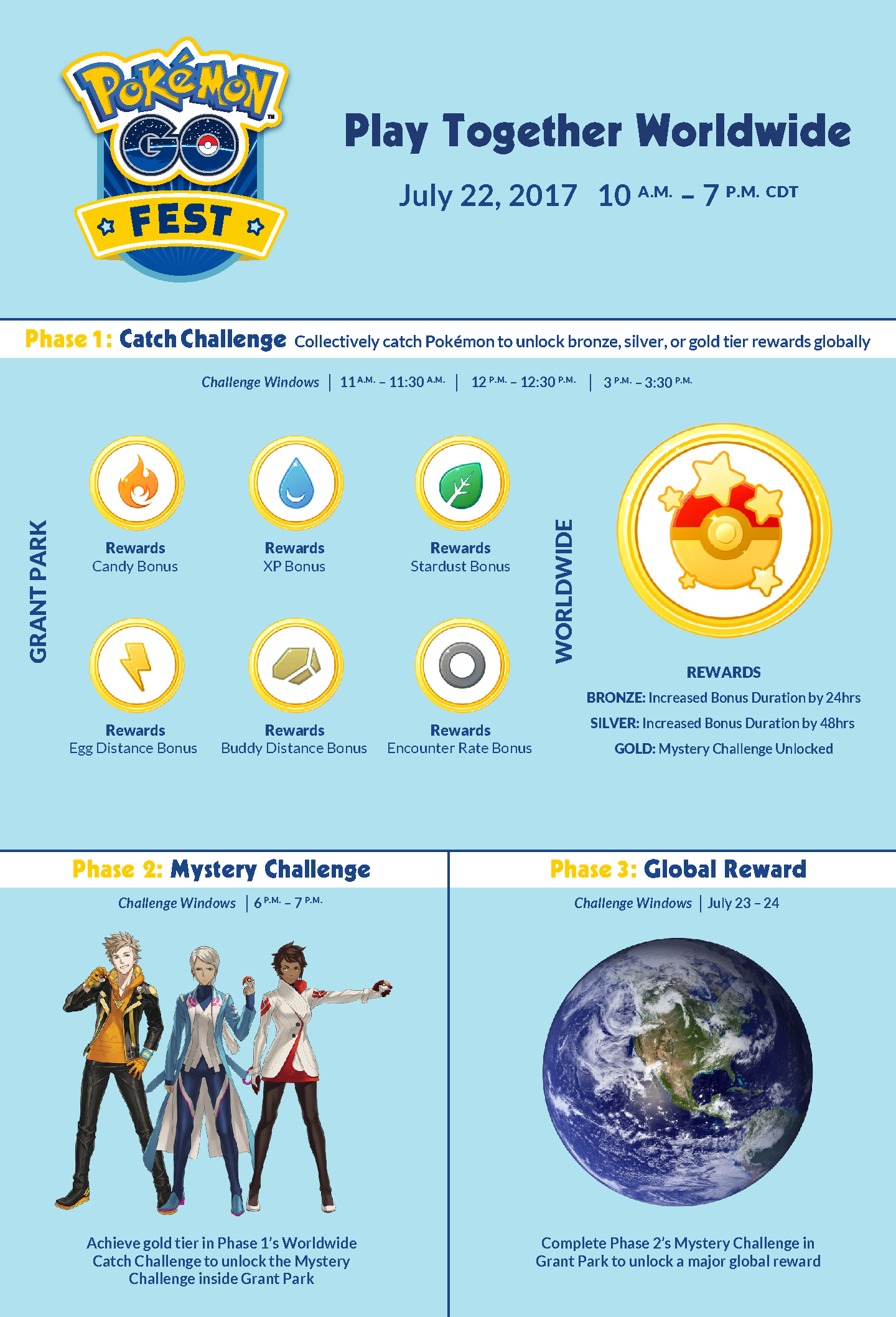 Pokemon GO\' Global Events Will Push Players to Work Together ...