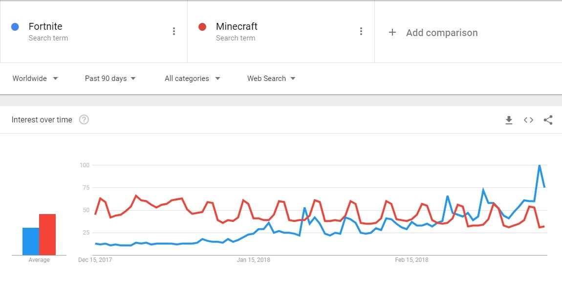 how much money does minecraft cost